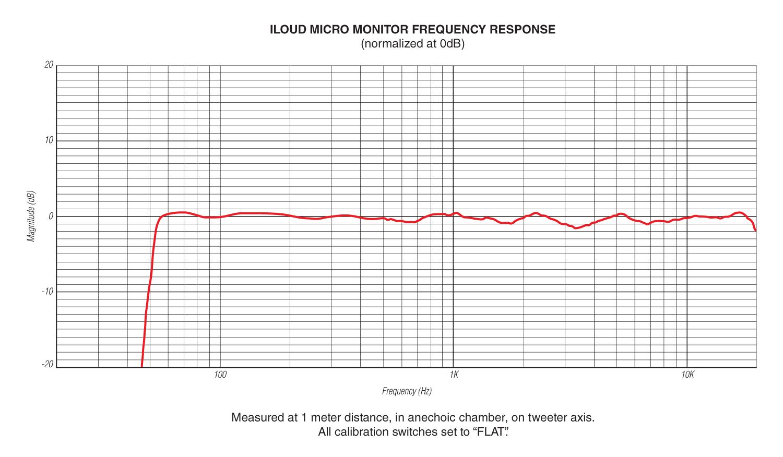 iloudmm_frequency_response.jpg