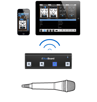iRig BlueBoard - iPad - Microphone - VocaLive