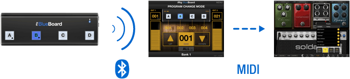 iRig BlueBoard App PROGRAM CHANGE