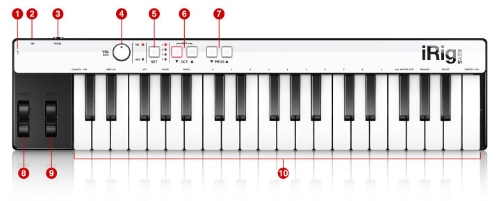 iRig KEYS points