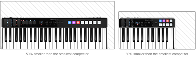 iRig Keys I/O 49 - size comparison