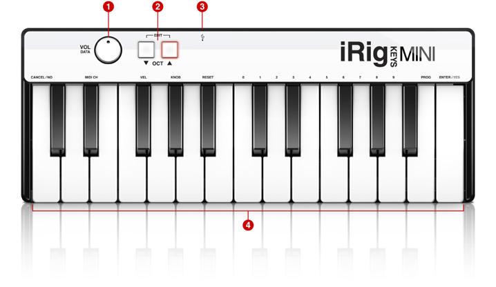 iRig Keys MINI points