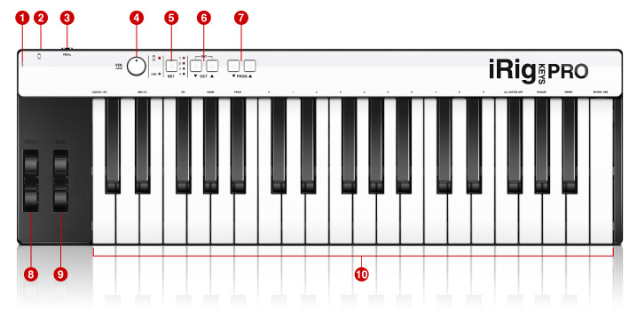 iRig KEYS PRO points