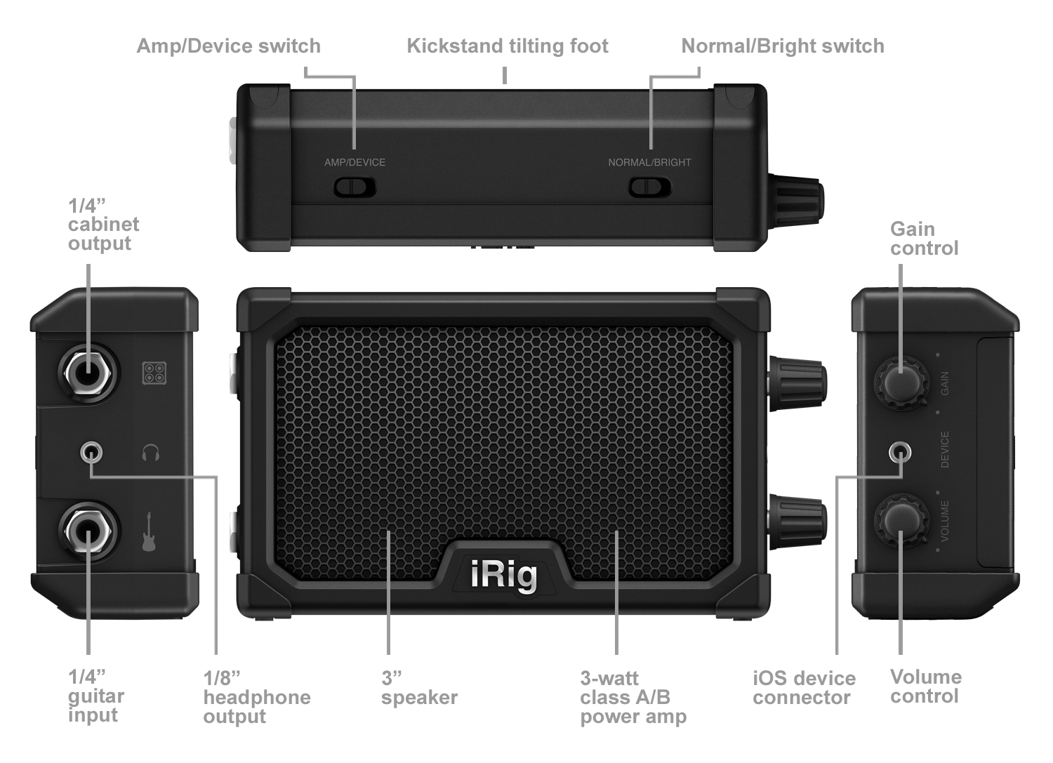 Irig Nano Amp Micro Amplifier With Ios Interface Cranbourne Music 1 4 Speaker Jack Wiring Features A Guitar Input Output An 8 Headphone Is Powered By 3 Aa Batteries Included And Comes Complete