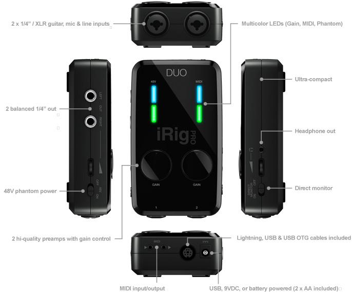 Interfață iRig Pro DUO