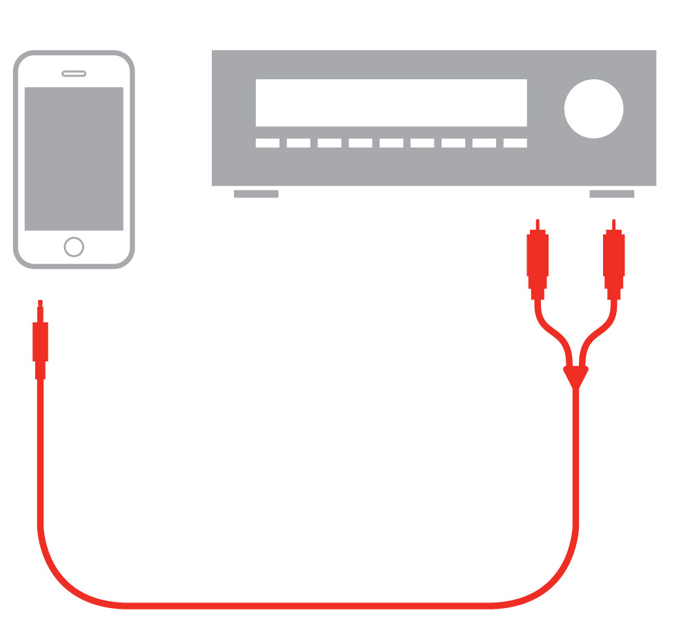 cable_use_draws_output-RCA-splitter