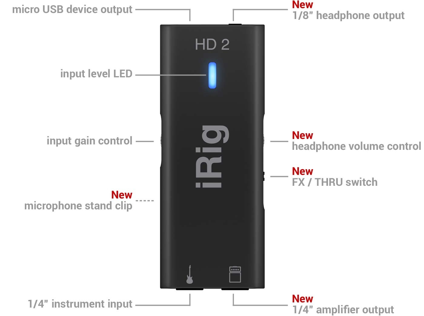 Ik Multimedia Irig Hd 2 1 4 Output Jack Wiring Diagram