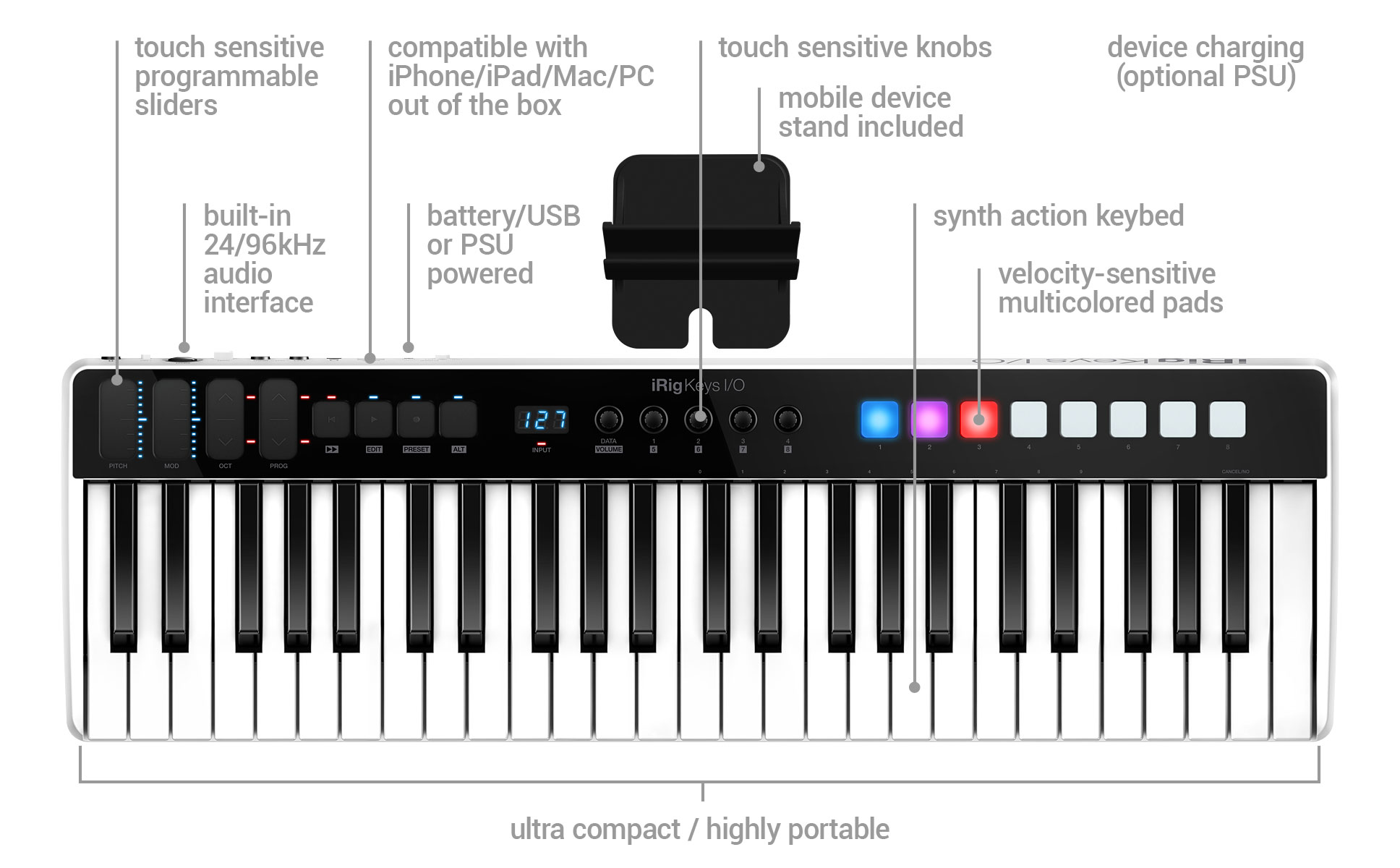 Ik Multimedia Irig Keys I O Raspberry Pi Singapore Low Level Control Startup Guide Together With An Audio Interface Also Packs All The Controls You Would Expect From A Premium Controller Including Velocity Sensitive