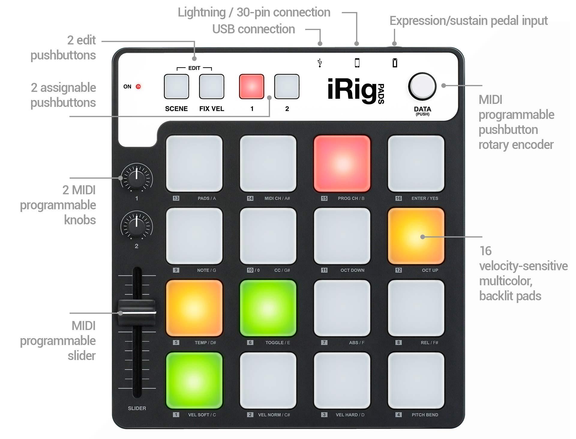 iRigPads front controls